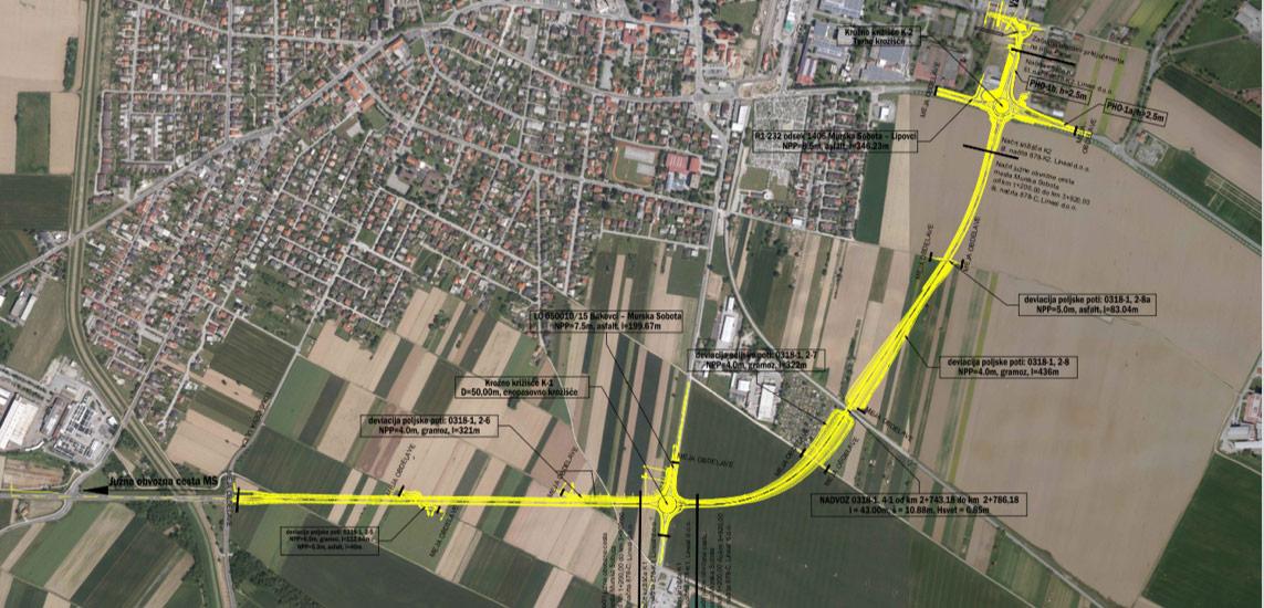 Herstellung der Projektdokumentation für die südliche Umfahrungsstraße der Stadt Murska Sobota