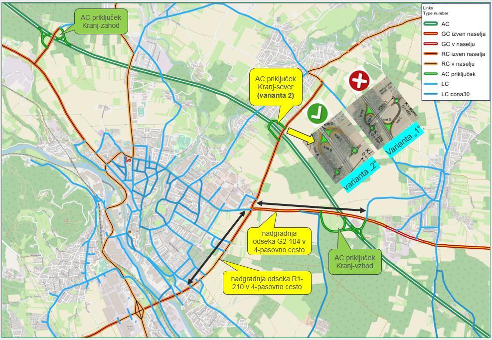 Prometna študija mesta Kranj